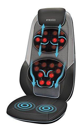 HoMedics Shiatsu Max 2.0 Back and Shoulder Massager £99.99 Del @ Amazon