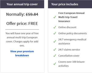 Aviva FREE Year of travel insurance for existing customers!