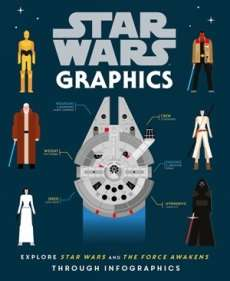 Star Wars Graphics (Book, 192 pages) only £4.92 Free C&C @ WHSmith