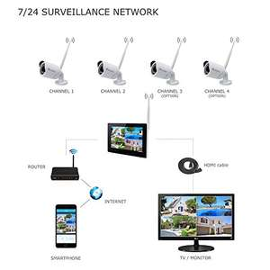 Wireless home security system - £174.99 @ Sold by CtronicssecuritycamerasUK and Fulfilled by Amazon