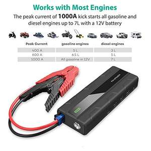 RAVPower Car Jump Starter - 1000A Peak / 12V - 14000mAh power bank / Engines up to 7L £42.99  Sunvalleytek-UK and Fulfilled by Amazon