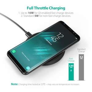Qi Charger RAVPower 10W Fast Wireless Chargers for Galaxy S8 / S7 / Note 8, 5W Standard Charge Wireless Charging Pad £10.19 @ Amazon