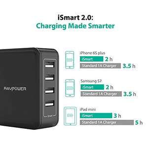 RAVPower 40W 8A 4-Port Wall Charger with iSmart 2.0 (Save £4.80) £11.19 Prime / £15.18 non Prime - Sold by Sunvalleytek-UK and Fulfilled by Amazon