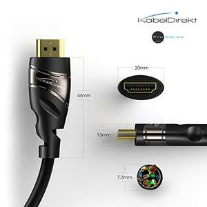 HDMI cable Pro series amazon £6.81 voucher offer makes it free PRIME?