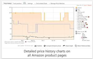 Keepa - Free Amazon price tracker for Chrome