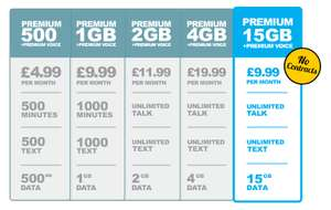 15GB Sim Only Deal, Unlimited Texts, Unlimited Calls, 1 Month Contract £9.99 at Freedom Pop
