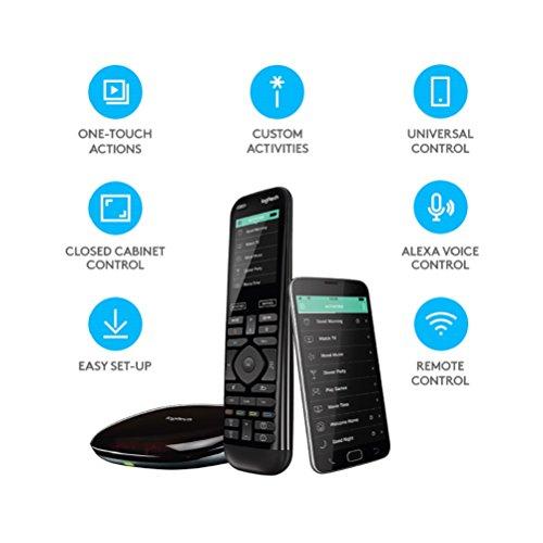 Logitech Harmony Elite Remote Control, Hub and App, Works with Alexa, Black £129 @ Amazon