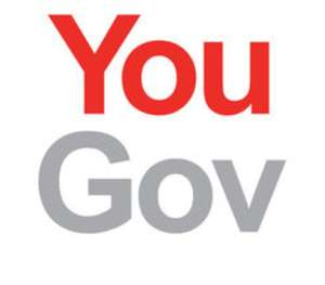 Free cash for surveys @ Yougov