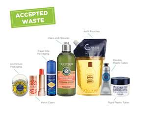 Recycle used l'occitane beauty and skin care packaging and receive 10% off