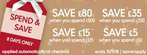 Mothercare Spend & Save offer