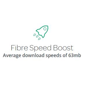 TalkTalk Retention Deal Faster Fiber + Fibre Speed Boost Average download speeds of 63mb £19.95 / 12 months £239.40