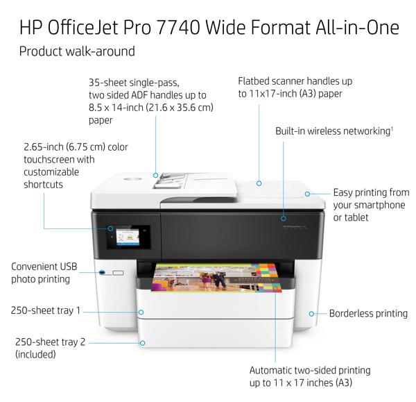 HP officejet 7740 colour inkjet multifunction printer only £148.80 (£28.80) after £120 Black Friday HP-Cashback