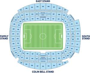 Man City vs Rotherham Sun, 06 Jan adults from £16.50 - child £6.50