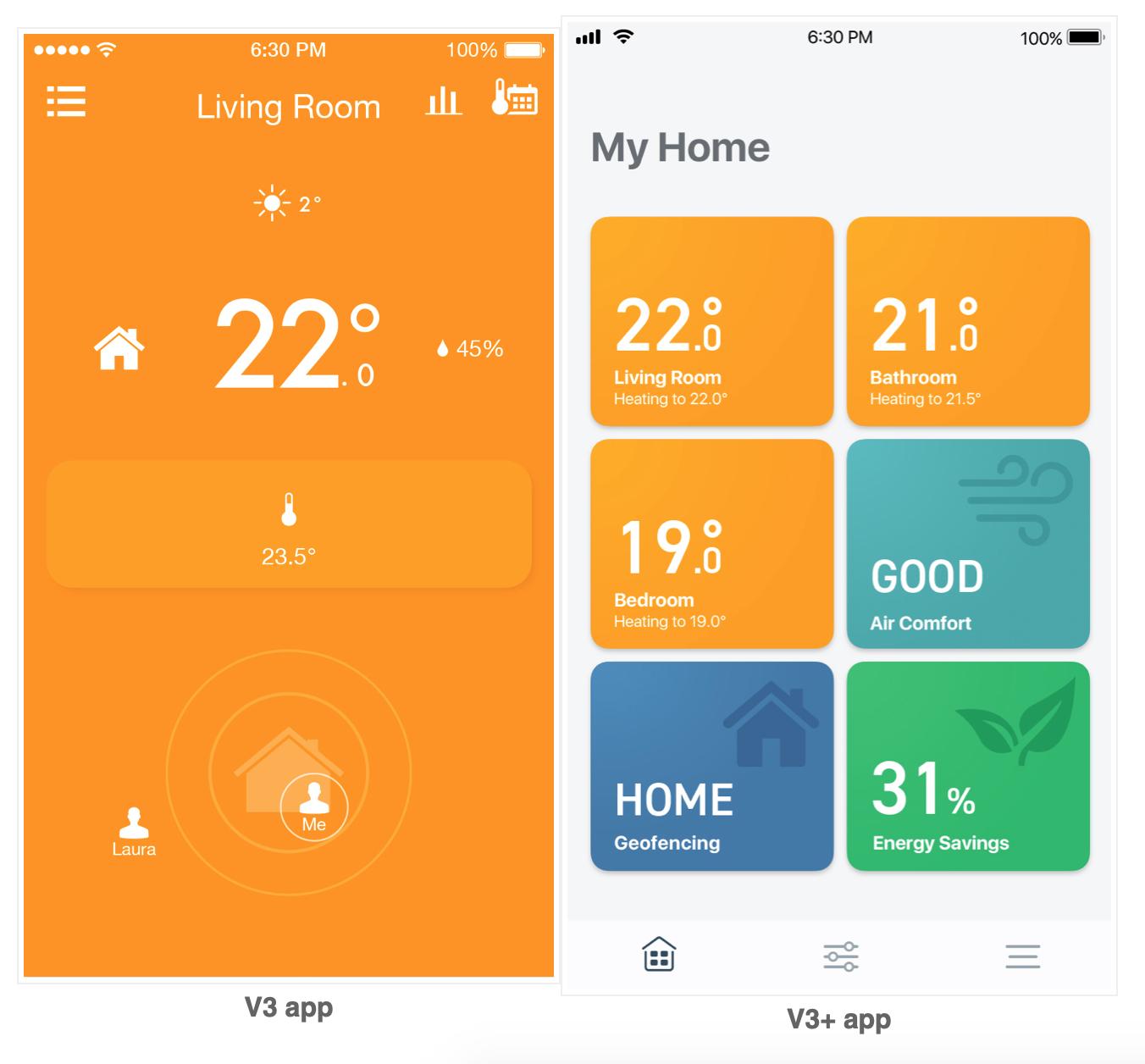 Tado App Upgrade to V3+ for FREE (Existing Users V1 & V2 AC Devices only)