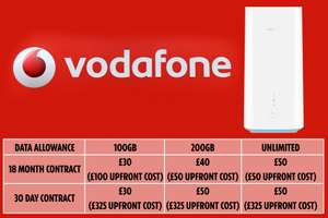 GigaCube UNLIMITED 4/5G Broadband £50 per month / 18 months £50 upfront at Vodafone
