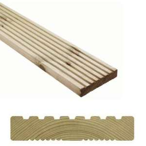 Wickes Premium Pressure Treated Deck Board 28mm X 140mm X 2.4m £5 each @ Wickes - Also 3.6m at £7.50 / 4.8m £10 in OP