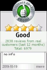 RAM Sim discount offer