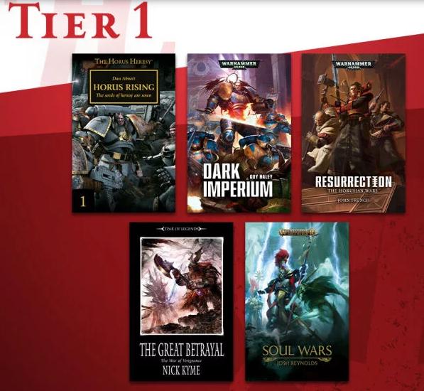 Humble Book Bundle: Multi-Language Tales of Warhammer 2020 by Black Library - 76p @ Humblebundle