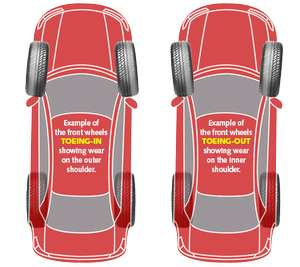 50% Off - Front Wheel Alignment only £15 using code @ National Tyres and Autocare