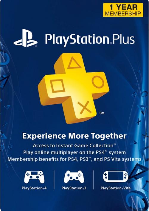 1-Year US PlayStation Plus Membership (PS+) £28.99 at CDKeys