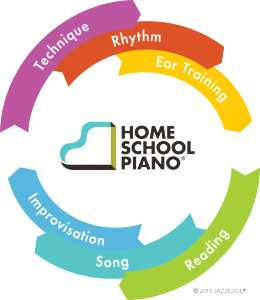 Free online piano lessons with HomeSchoolPiano until September