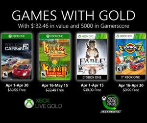 [XBox] April Games With Gold (ToyBox Turbos, Knights Of Pen & Paper and more) @ XBox Store