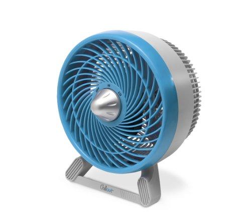 Honeywell Chillout Table Fan bleu-ventilateur £15.12 @ Amazon Prime (+£4.49 Non Prime)