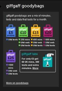 Unlimited Texts or 250 Mins, Unlimited Texts, Unlimited Internet - Starts from £5 Per Month @ Giff Gaff